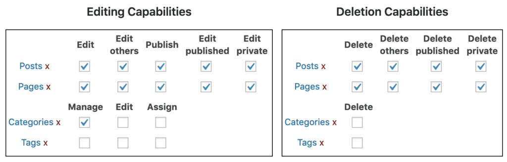 What Permissions do Editors Have in WordPress? - PublishPress