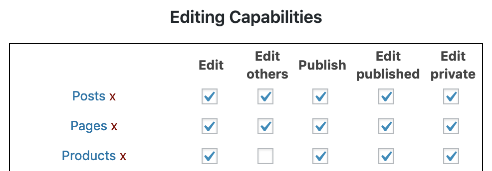 PublishPress Capabilities editing options