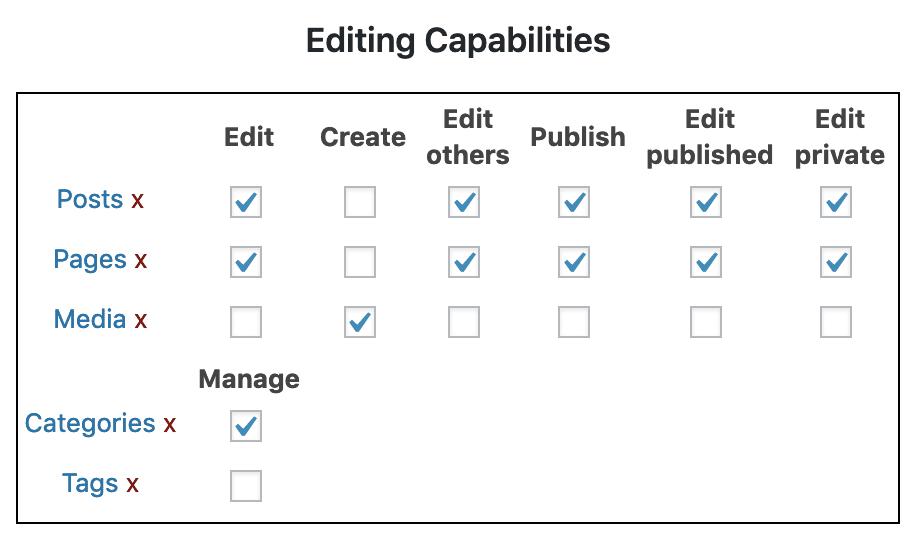 Editing Capabilities for a WordPress user