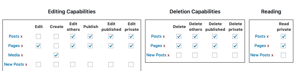 Permissions for a new WordPress post type