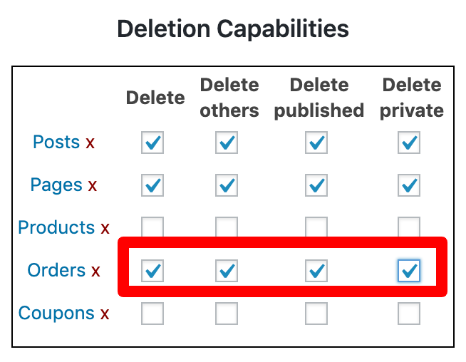 Deletion permissions for WooCommerce orders