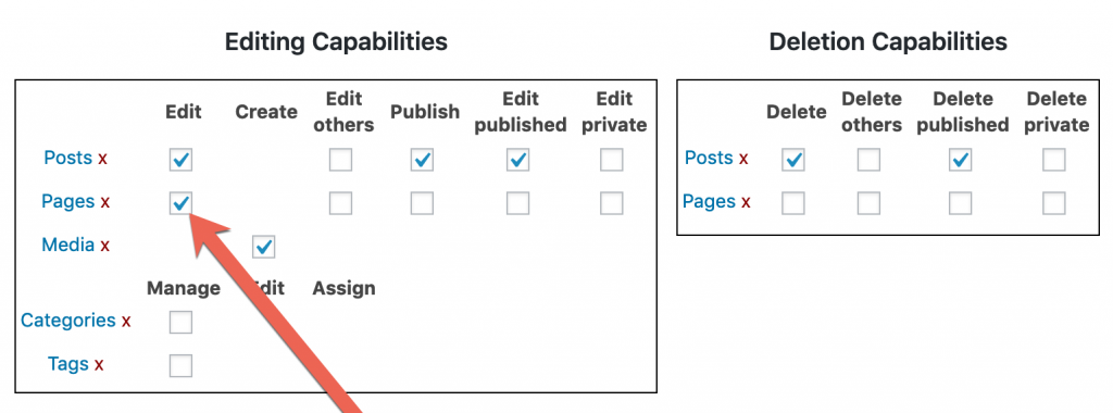 edit_pages permission inside Capability Manager Enhanced