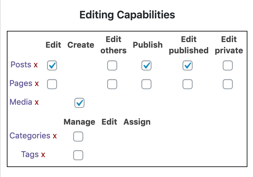 Edit permissions for the Author role