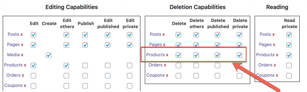 Delete Products