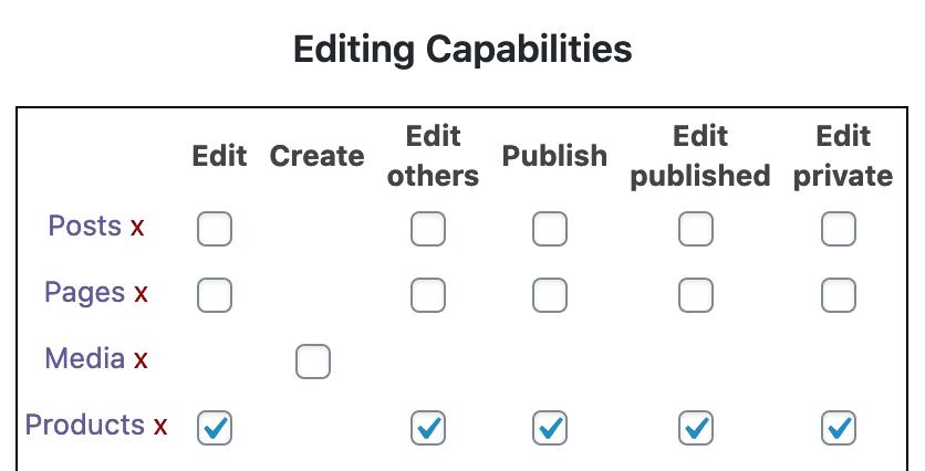 Edit Product Permissions