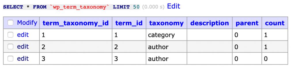 Wp Term Taxonomy