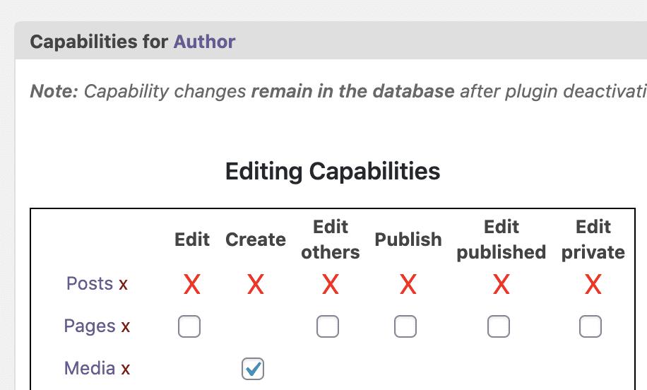 Author Denied