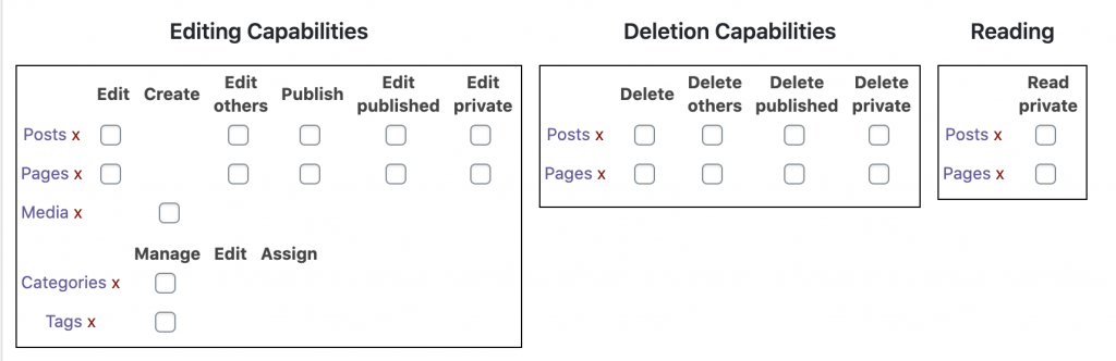 Contact Form 7 Capabilities