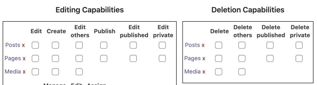 Edit Delete Media