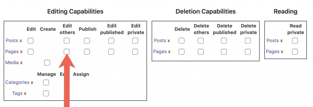 Edit Others Pages
