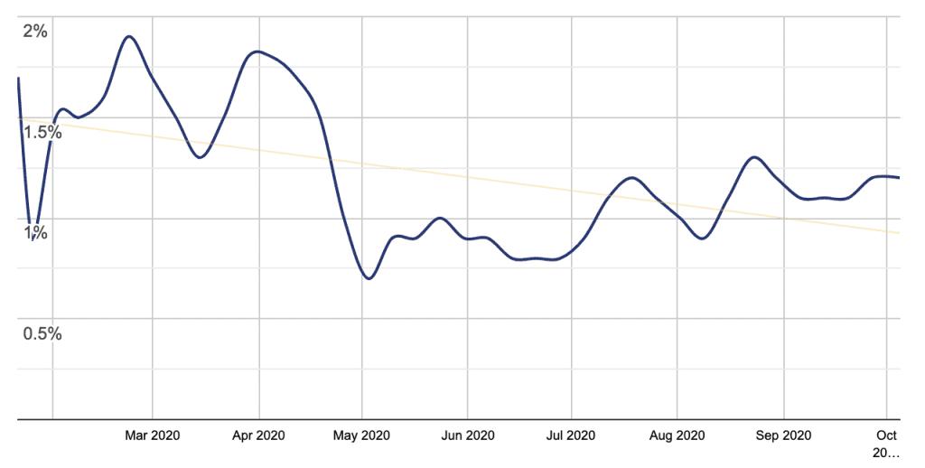 Kadence Growth