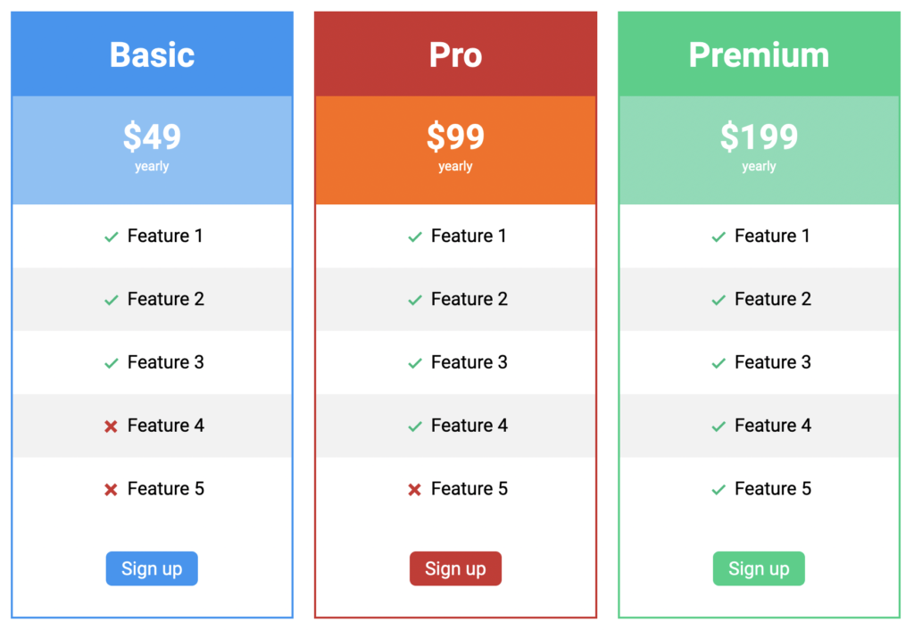Gutenberg Columns Manager and Pricing Table block
